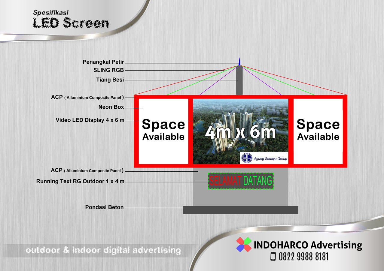 spesifikasi-led-screen-4-x-6